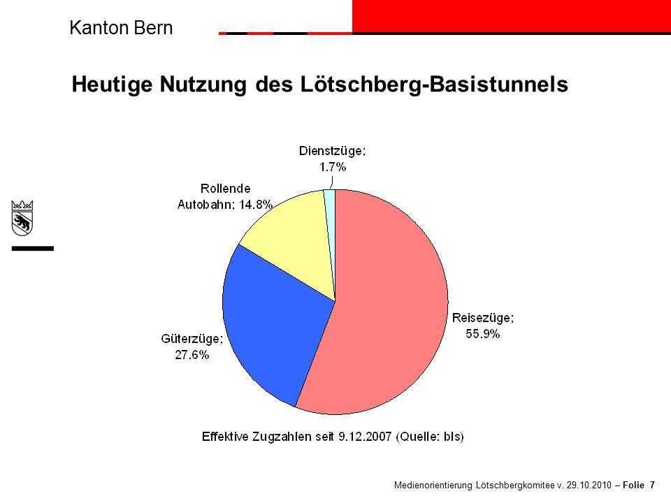 Kanton Bern Medienorientierung Lötschbergkomitee v. 29.10.2010 – Folie 7 Heutige Nutzung des Lötschberg-Basistunnels