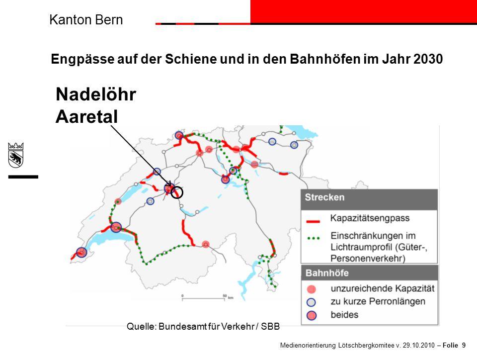 Kanton Bern Medienorientierung Lötschbergkomitee v. 29.10.2010 – Folie 9 Engpässe auf der Schiene und in den Bahnhöfen im Jahr 2030 Nadelöhr Aaretal Q