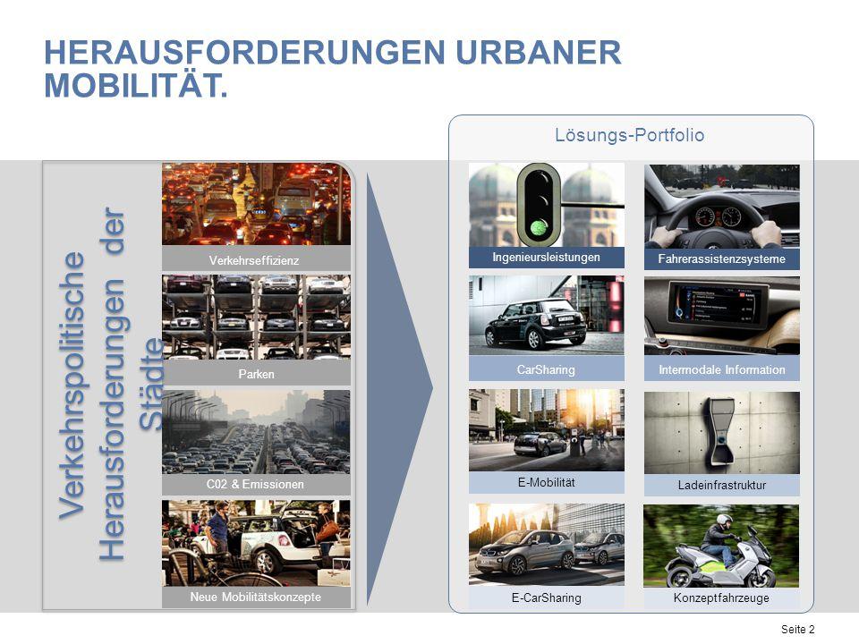 Seite 2 HERAUSFORDERUNGEN URBANER MOBILITÄT. Verkehrseffizienz Neue Mobilitätskonzepte Parken Verkehrspolitische Herausforderungen der Städte Lösungs-