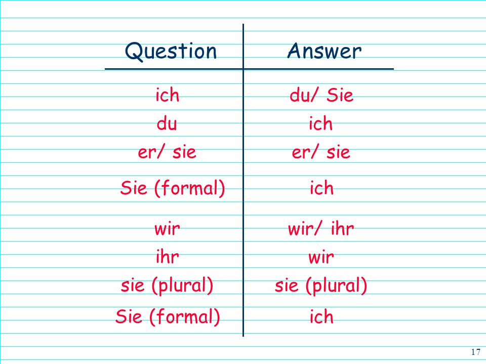 16 When answering questions, pay attention to the verb form. The verb form in the answer will be based on the question. Fragen und Antworten… If the q