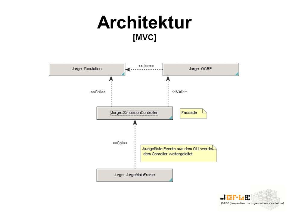 Architektur [MVC]