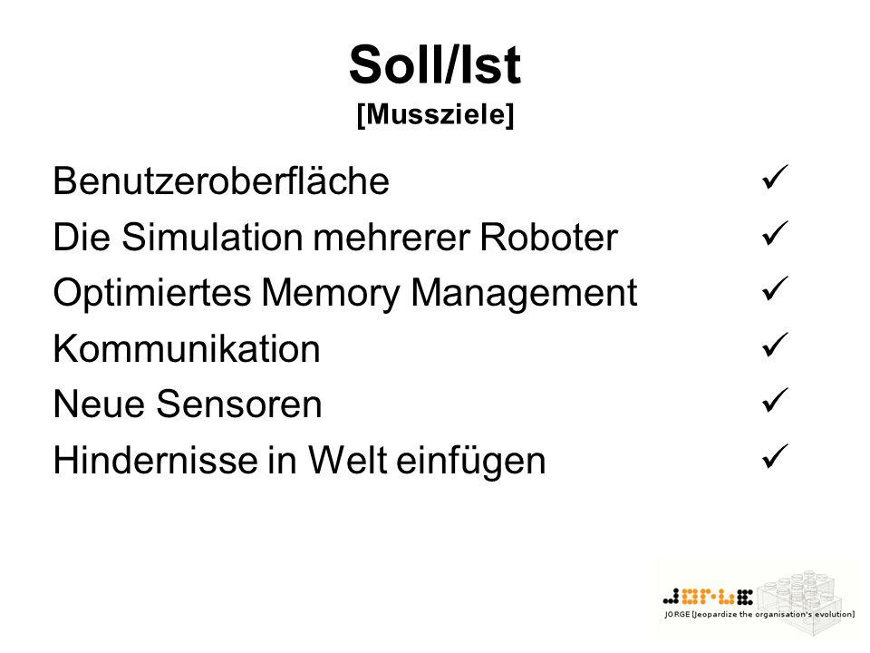 Soll/Ist [Mussziele] Benutzeroberfläche Die Simulation mehrerer Roboter Optimiertes Memory Management Kommunikation Neue Sensoren Hindernisse in Welt einfügen