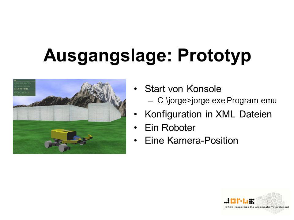 Ausgangslage: Prototyp Start von Konsole –C:\jorge>jorge.exe Program.emu Konfiguration in XML Dateien Ein Roboter Eine Kamera-Position