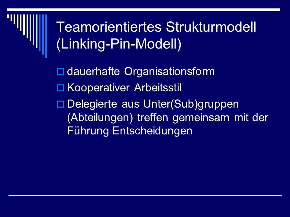 Teamorientiertes Strukturmodell (Linking-Pin-Modell)  dauerhafte Organisationsform  Kooperativer Arbeitsstil  Delegierte aus Unter(Sub)gruppen (Abt