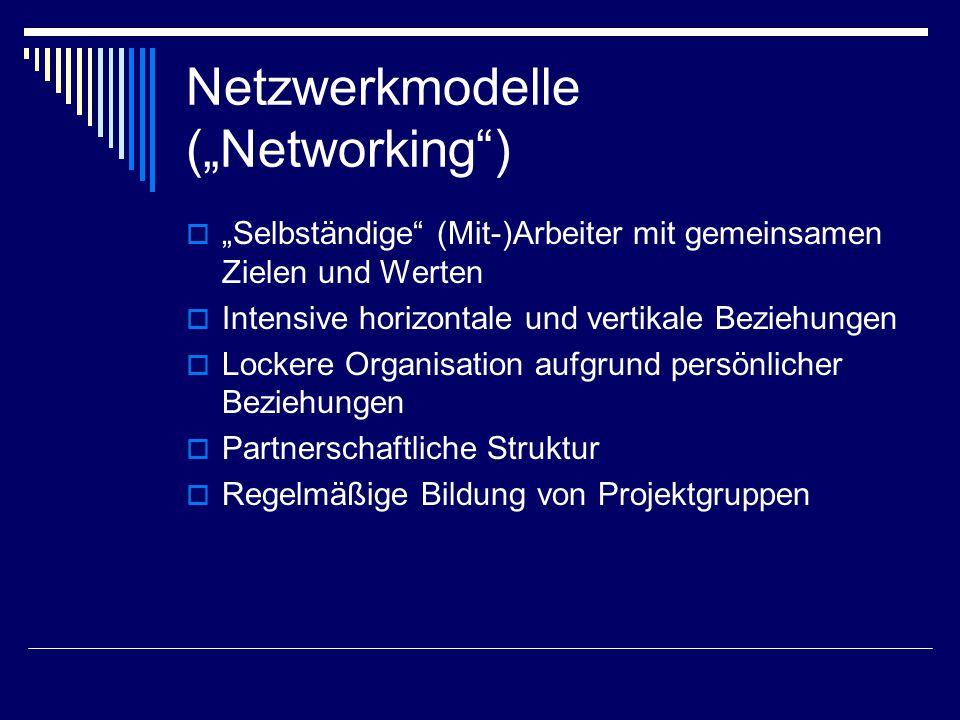 """Netzwerkmodelle (""""Networking"""")  """"Selbständige"""" (Mit-)Arbeiter mit gemeinsamen Zielen und Werten  Intensive horizontale und vertikale Beziehungen  L"""