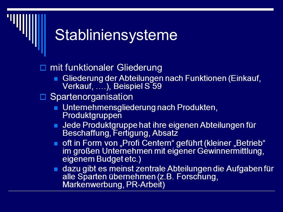 Stabliniensysteme  mit funktionaler Gliederung Gliederung der Abteilungen nach Funktionen (Einkauf, Verkauf, ….), Beispiel S 59  Spartenorganisation