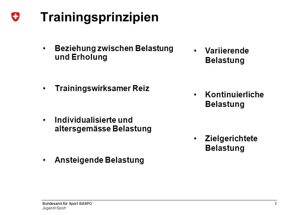 4 Bundesamt für Sport BASPO Jugend+Sport Trainingsprinzipien sind Regeln, die es ermöglichen, effizient, systematisch und zielorientiert zu arbeiten N