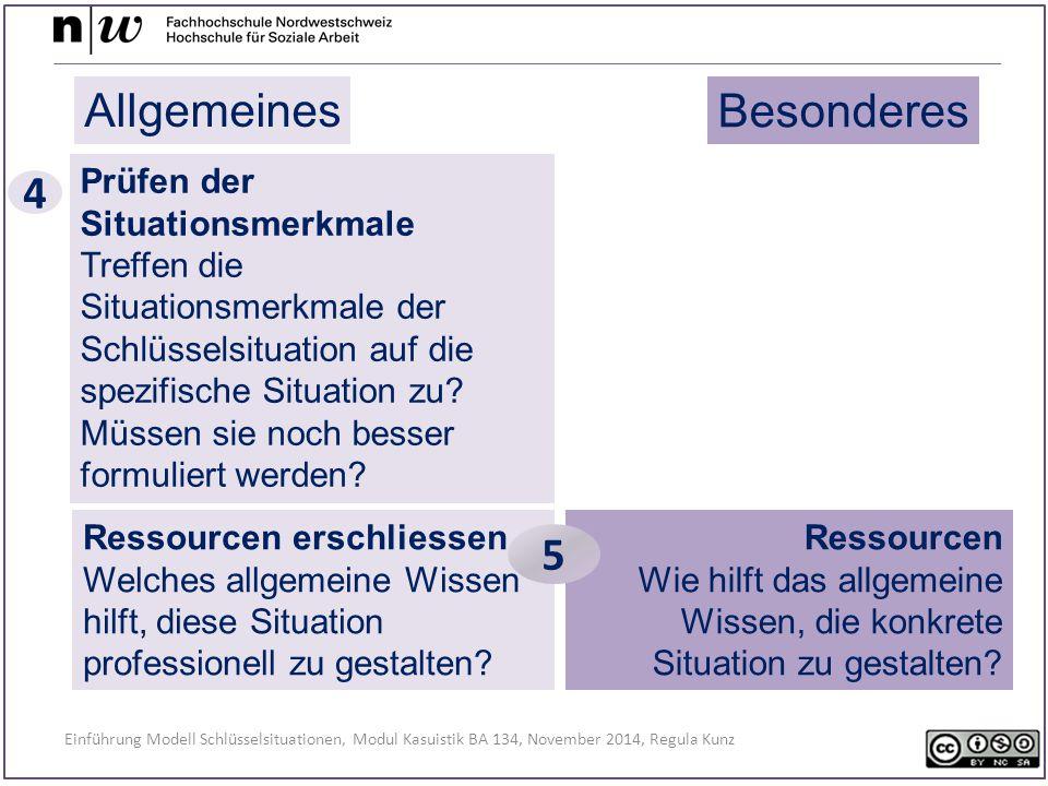 Einführung Modell Schlüsselsituationen, Modul Kasuistik BA 134, November 2014, Regula Kunz Allgemeines Besonderes Prüfen der Situationsmerkmale Treffen die Situationsmerkmale der Schlüsselsituation auf die spezifische Situation zu.