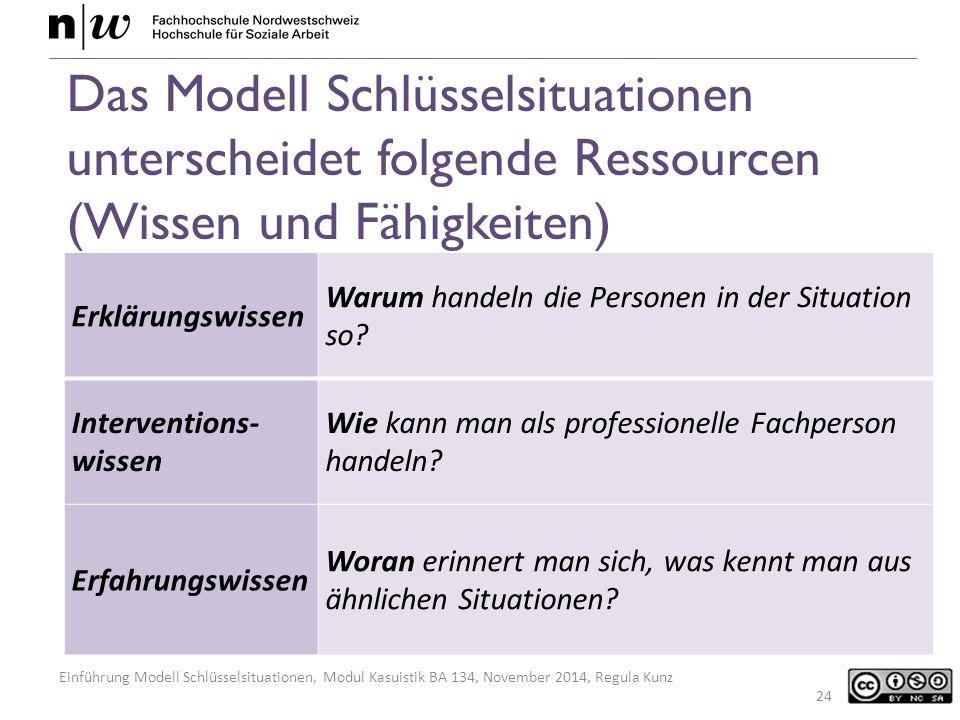 Einführung Modell Schlüsselsituationen, Modul Kasuistik BA 134, November 2014, Regula Kunz Das Modell Schlüsselsituationen unterscheidet folgende Ressourcen (Wissen und Fähigkeiten) 24 Erklärungswissen Warum handeln die Personen in der Situation so.