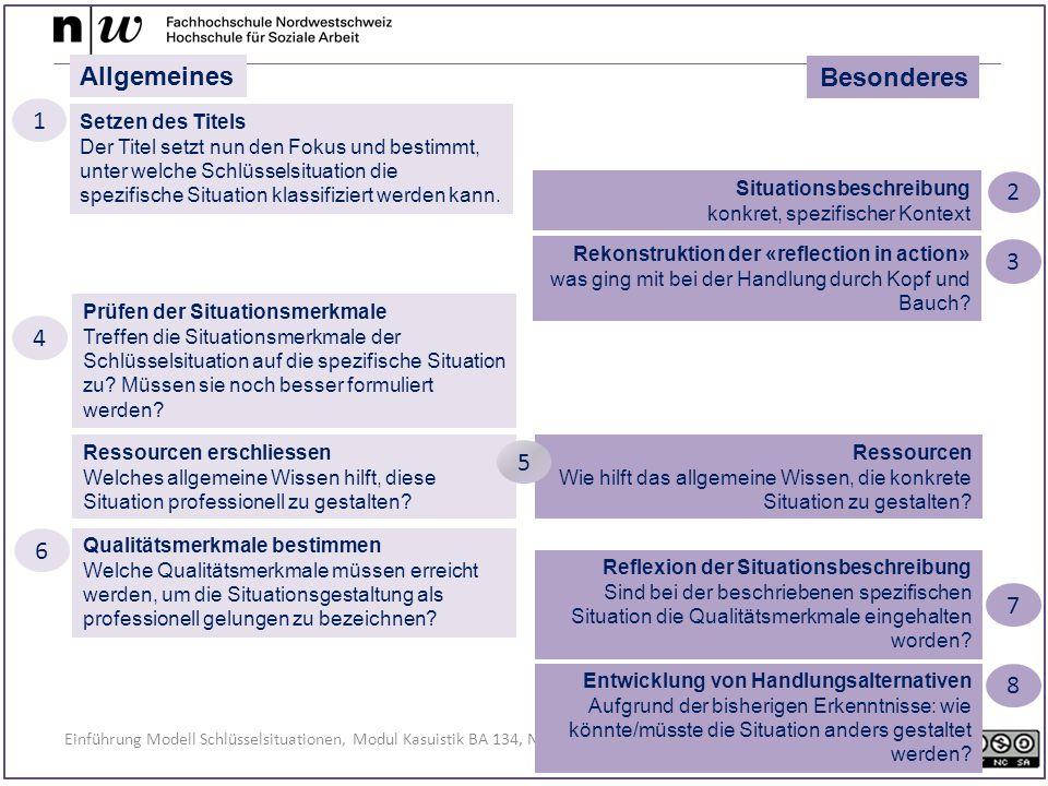 Einführung Modell Schlüsselsituationen, Modul Kasuistik BA 134, November 2014, Regula Kunz Allgemeines Besonderes Situationsbeschreibung konkret, spezifischer Kontext Rekonstruktion der «reflection in action» was ging mit bei der Handlung durch Kopf und Bauch.
