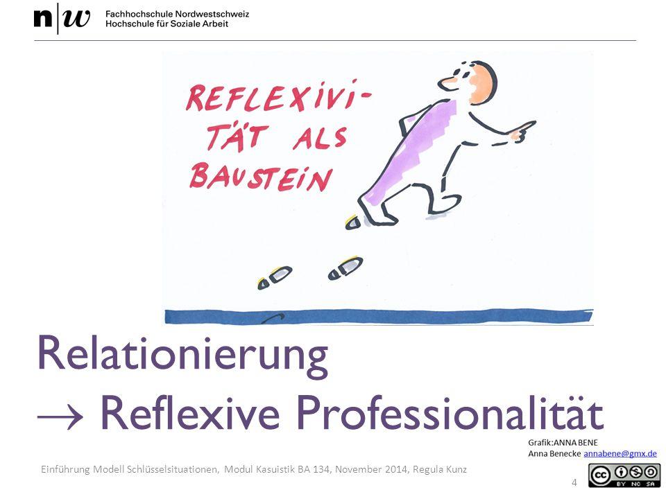 Einführung Modell Schlüsselsituationen, Modul Kasuistik BA 134, November 2014, Regula Kunz Relationierung wird als Modus verstanden, mit dem wissenschaftliches Wissen von in der Praxis Tätigen selektiv aufgenommen, auf die konkrete Problemstellung hin interpretiert und schließlich mit beruflichem Erfahrungswissen verschmilzt und sich so zu einem neuen Typ von Wissen, dem Professionswissen wandelt (Dewe, 2012).