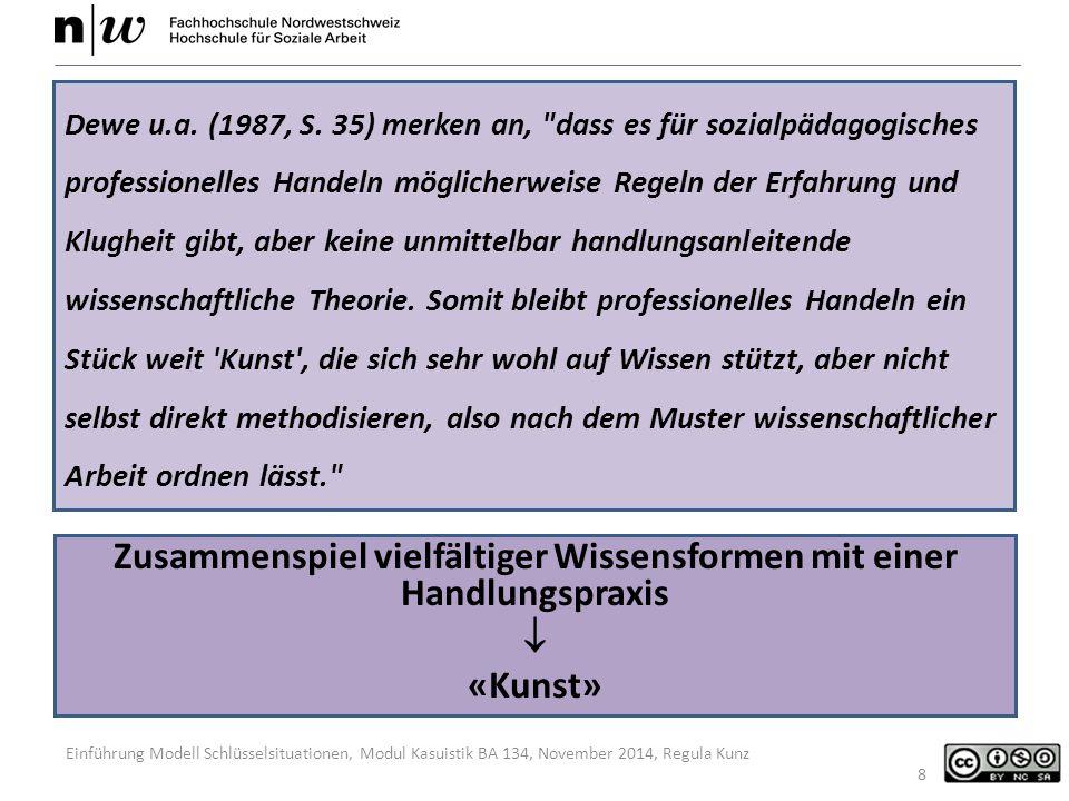 Einführung Modell Schlüsselsituationen, Modul Kasuistik BA 134, November 2014, Regula Kunz Zusammenspiel vielfältiger Wissensformen mit einer Handlungspraxis  «Kunst» Dewe u.a.