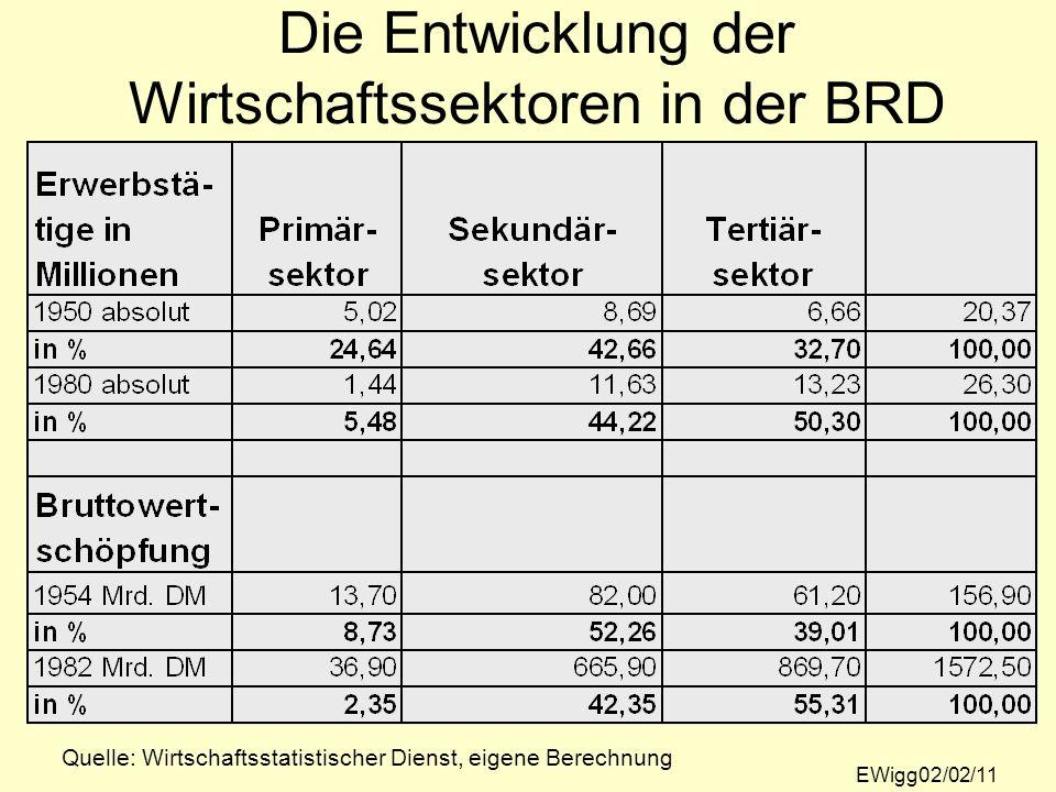 Die Entwicklung der Wirtschaftssektoren in der BRD EWigg02/02/11 Quelle: Wirtschaftsstatistischer Dienst, eigene Berechnung