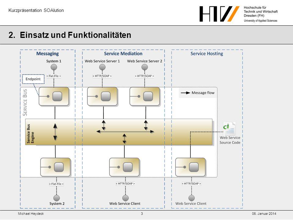 Michael Heydeck06. Januar 2014 Kurzpräsentation SOAlution 2. Einsatz und Funktionalitäten 3