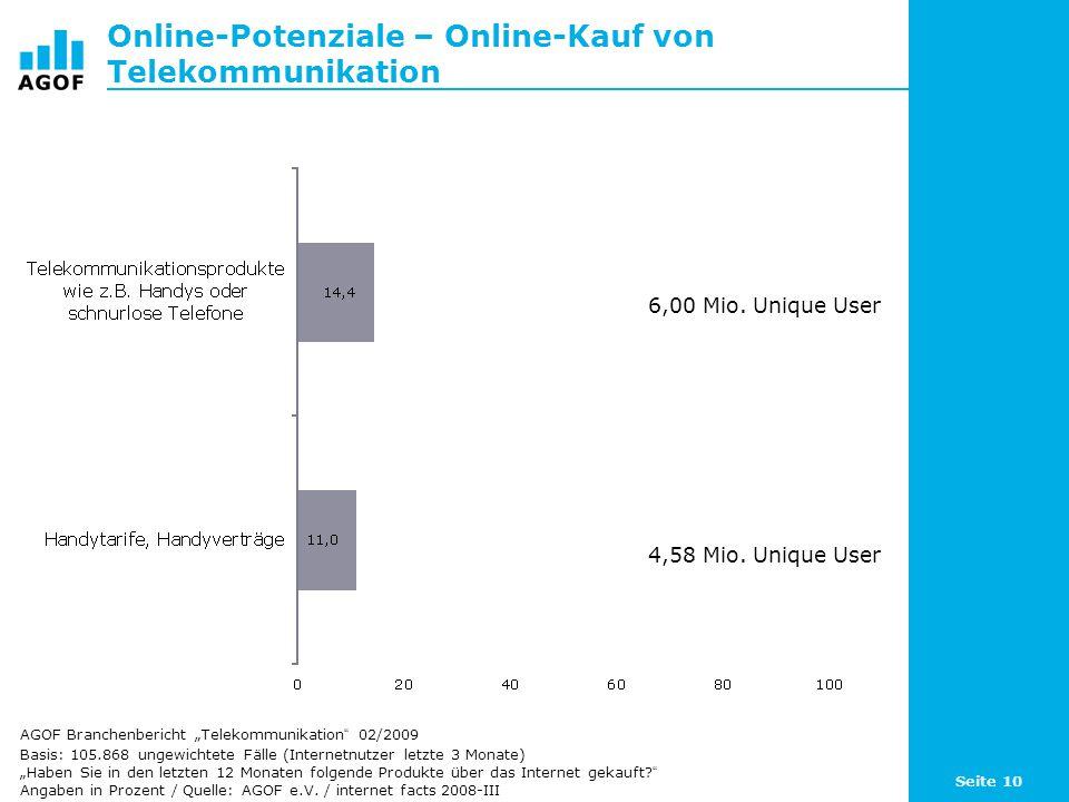 """Seite 10 Online-Potenziale – Online-Kauf von Telekommunikation Basis: 105.868 ungewichtete Fälle (Internetnutzer letzte 3 Monate) """"Haben Sie in den letzten 12 Monaten folgende Produkte über das Internet gekauft."""