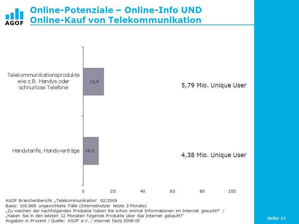 """Seite 11 Online-Potenziale – Online-Info UND Online-Kauf von Telekommunikation Basis: 105.868 ungewichtete Fälle (Internetnutzer letzte 3 Monate) """"Zu welchen der nachfolgenden Produkte haben Sie schon einmal Informationen im Internet gesucht."""