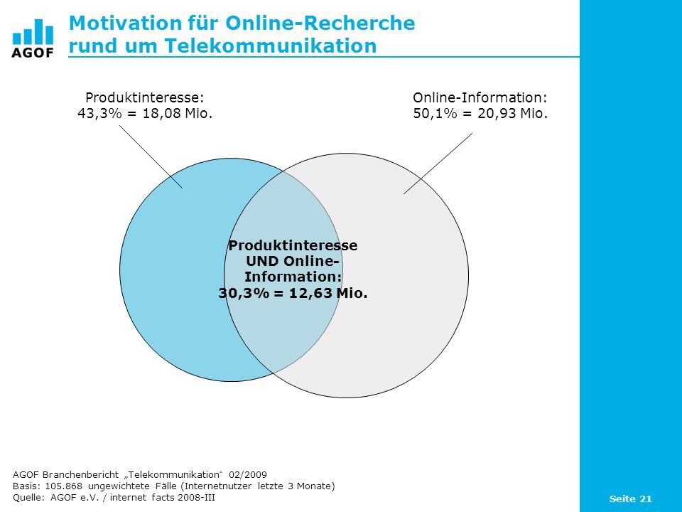 Seite 21 Motivation für Online-Recherche rund um Telekommunikation Basis: 105.868 ungewichtete Fälle (Internetnutzer letzte 3 Monate) Quelle: AGOF e.V.