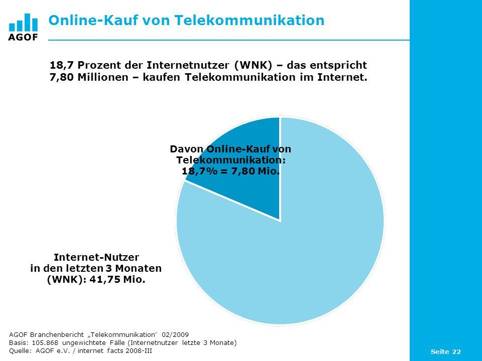 Seite 22 Online-Kauf von Telekommunikation Davon Online-Kauf von Telekommunikation: 18,7% = 7,80 Mio.