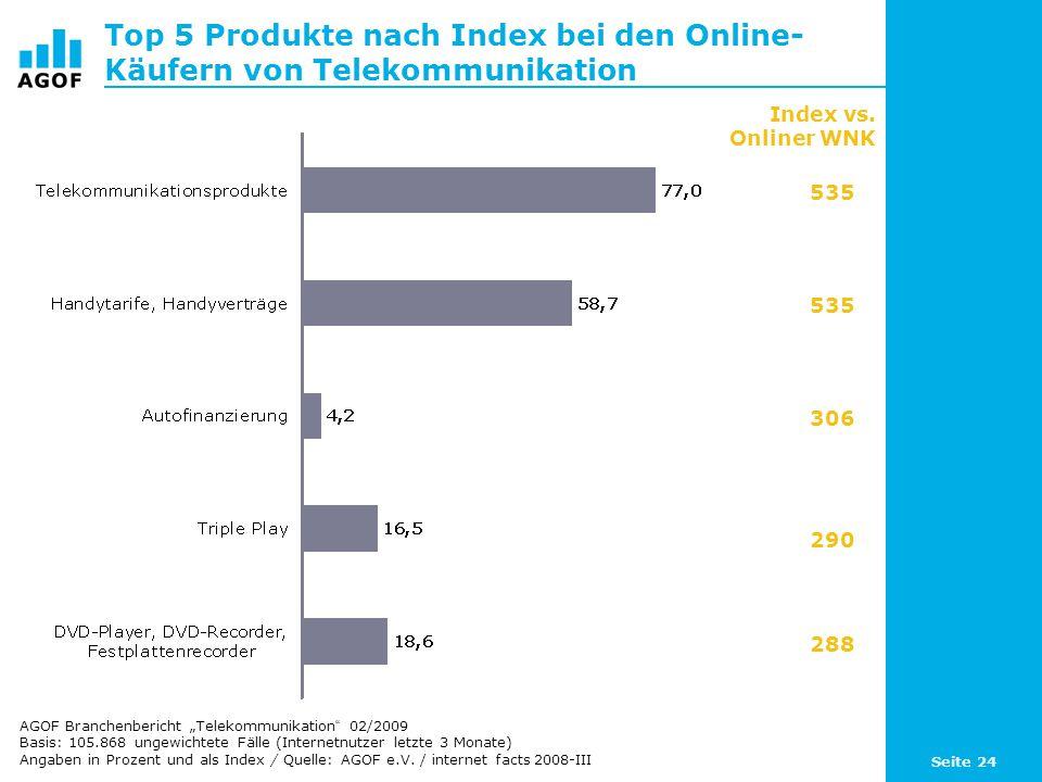 Seite 24 Top 5 Produkte nach Index bei den Online- Käufern von Telekommunikation Basis: 105.868 ungewichtete Fälle (Internetnutzer letzte 3 Monate) Angaben in Prozent und als Index / Quelle: AGOF e.V.