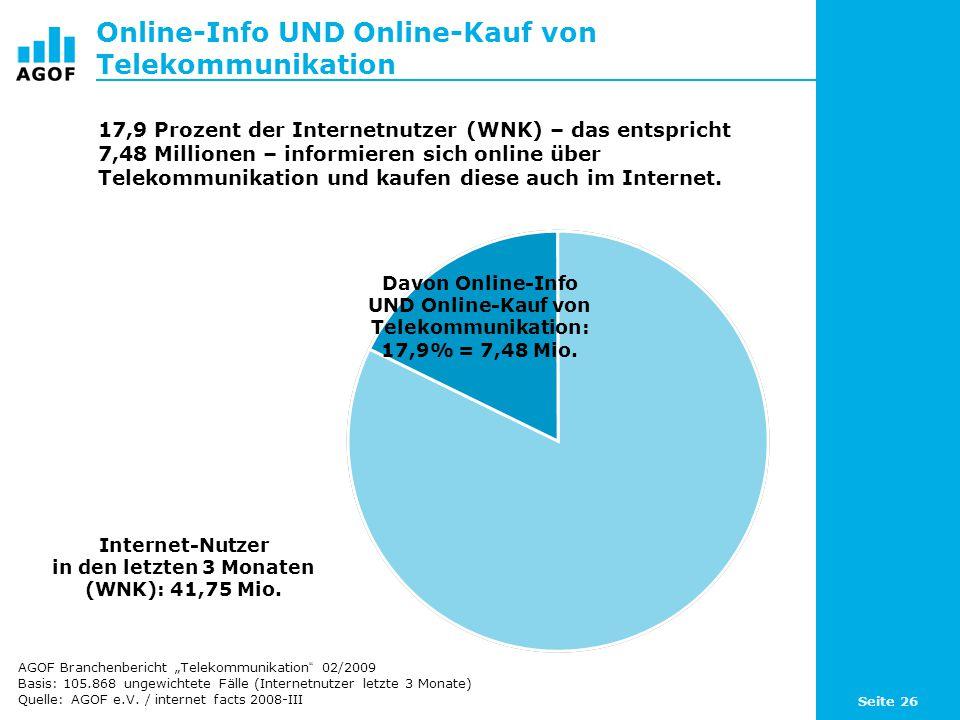 Seite 26 Online-Info UND Online-Kauf von Telekommunikation Internet-Nutzer in den letzten 3 Monaten (WNK): 41,75 Mio.