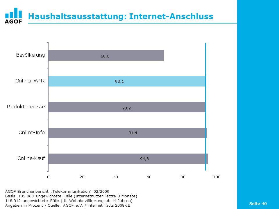 Seite 40 Haushaltsausstattung: Internet-Anschluss Basis: 105.868 ungewichtete Fälle (Internetnutzer letzte 3 Monate) 118.312 ungewichtete Fälle (dt.