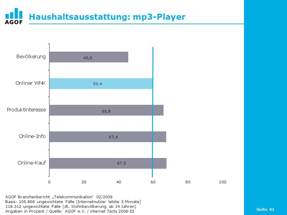 Seite 41 Haushaltsausstattung: mp3-Player Basis: 105.868 ungewichtete Fälle (Internetnutzer letzte 3 Monate) 118.312 ungewichtete Fälle (dt.