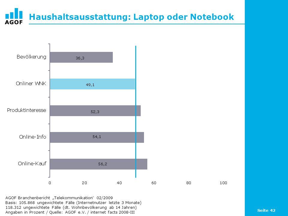 Seite 42 Haushaltsausstattung: Laptop oder Notebook Basis: 105.868 ungewichtete Fälle (Internetnutzer letzte 3 Monate) 118.312 ungewichtete Fälle (dt.