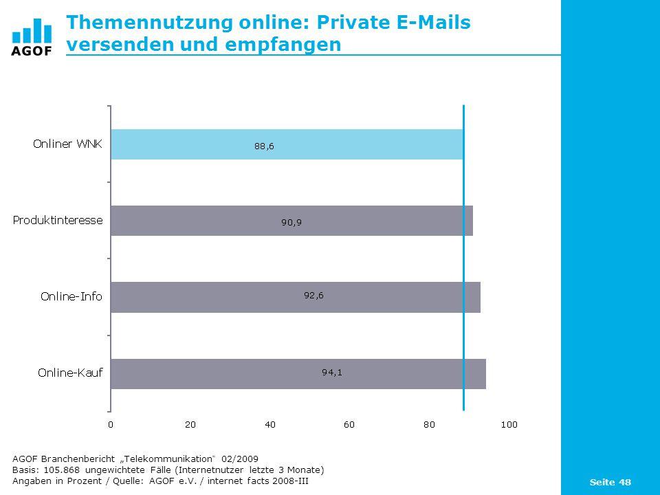 Seite 48 Themennutzung online: Private E-Mails versenden und empfangen Basis: 105.868 ungewichtete Fälle (Internetnutzer letzte 3 Monate) Angaben in Prozent / Quelle: AGOF e.V.