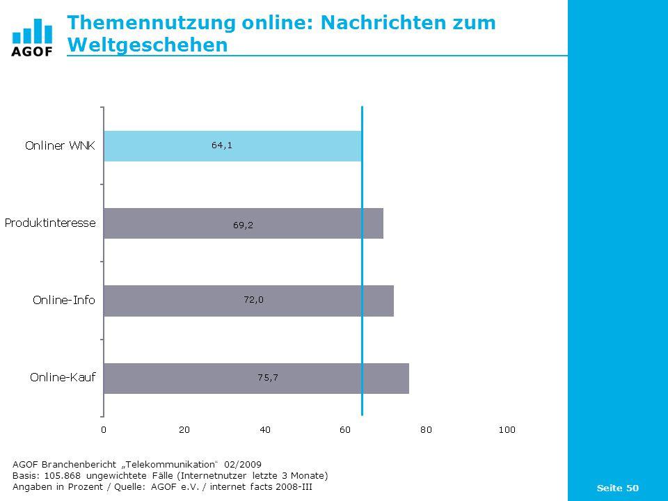 Seite 50 Themennutzung online: Nachrichten zum Weltgeschehen Basis: 105.868 ungewichtete Fälle (Internetnutzer letzte 3 Monate) Angaben in Prozent / Quelle: AGOF e.V.