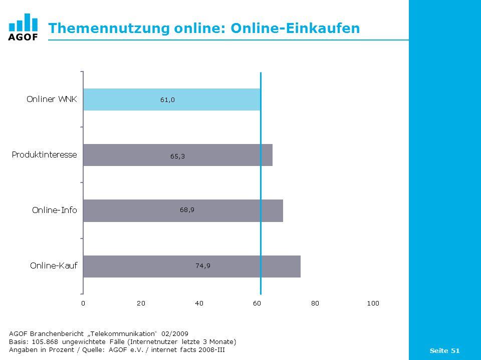 Seite 51 Themennutzung online: Online-Einkaufen Basis: 105.868 ungewichtete Fälle (Internetnutzer letzte 3 Monate) Angaben in Prozent / Quelle: AGOF e.V.