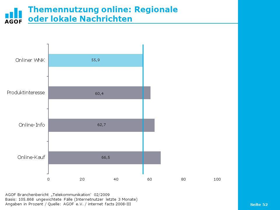Seite 52 Themennutzung online: Regionale oder lokale Nachrichten Basis: 105.868 ungewichtete Fälle (Internetnutzer letzte 3 Monate) Angaben in Prozent / Quelle: AGOF e.V.