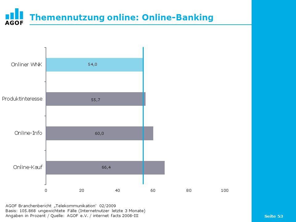 Seite 53 Themennutzung online: Online-Banking Basis: 105.868 ungewichtete Fälle (Internetnutzer letzte 3 Monate) Angaben in Prozent / Quelle: AGOF e.V.