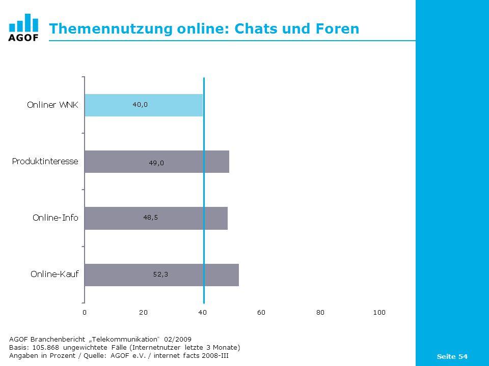 Seite 54 Themennutzung online: Chats und Foren Basis: 105.868 ungewichtete Fälle (Internetnutzer letzte 3 Monate) Angaben in Prozent / Quelle: AGOF e.V.