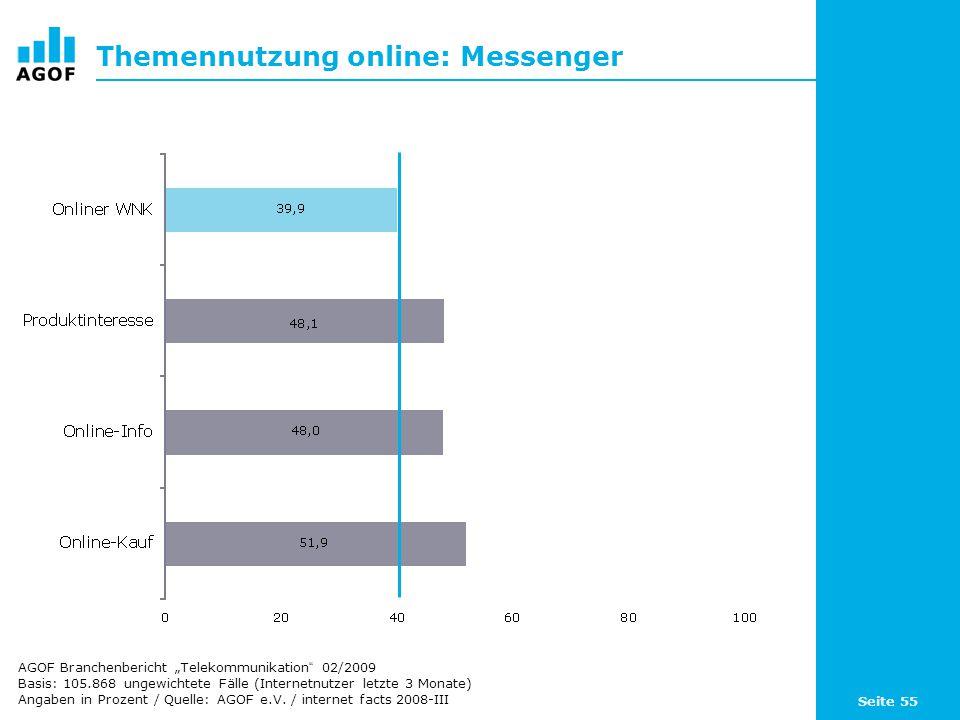 Seite 55 Themennutzung online: Messenger Basis: 105.868 ungewichtete Fälle (Internetnutzer letzte 3 Monate) Angaben in Prozent / Quelle: AGOF e.V.
