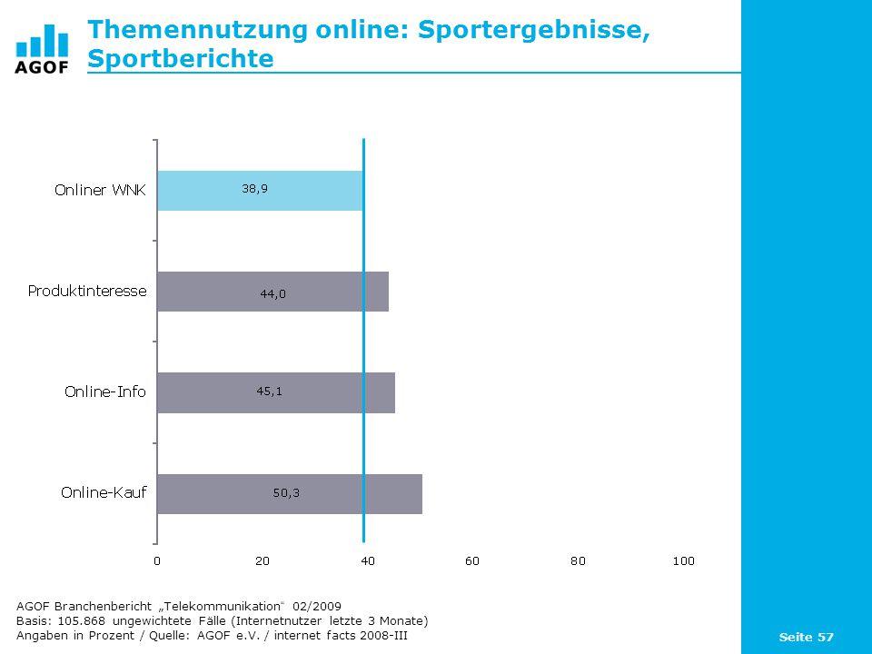 Seite 57 Themennutzung online: Sportergebnisse, Sportberichte Basis: 105.868 ungewichtete Fälle (Internetnutzer letzte 3 Monate) Angaben in Prozent / Quelle: AGOF e.V.