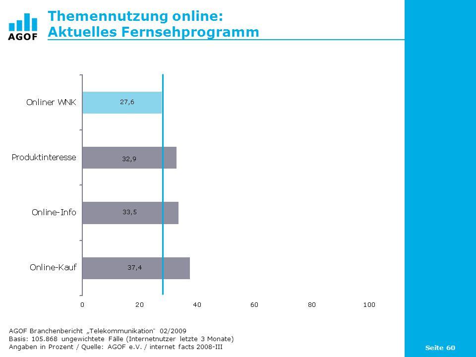 Seite 60 Themennutzung online: Aktuelles Fernsehprogramm Basis: 105.868 ungewichtete Fälle (Internetnutzer letzte 3 Monate) Angaben in Prozent / Quelle: AGOF e.V.
