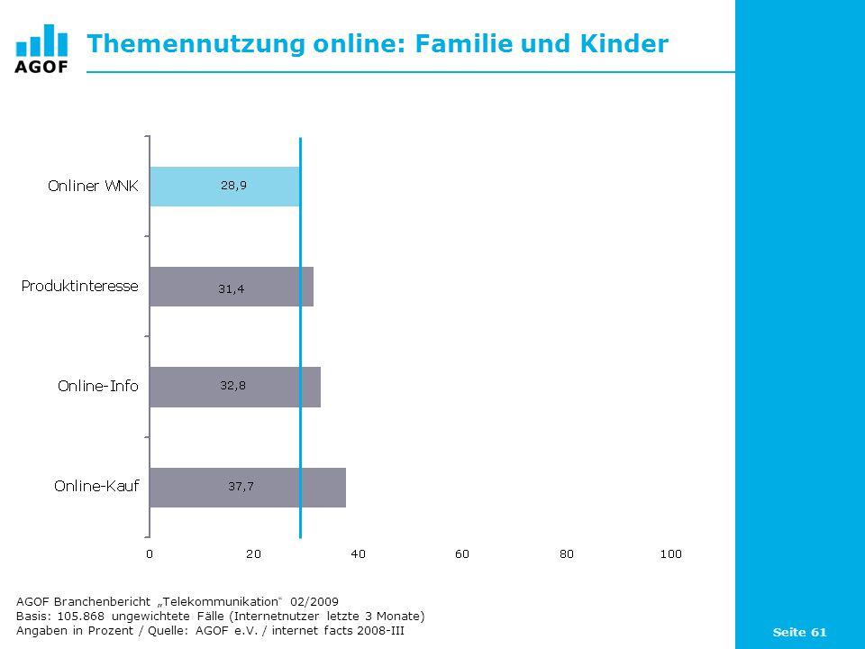 Seite 61 Themennutzung online: Familie und Kinder Basis: 105.868 ungewichtete Fälle (Internetnutzer letzte 3 Monate) Angaben in Prozent / Quelle: AGOF e.V.