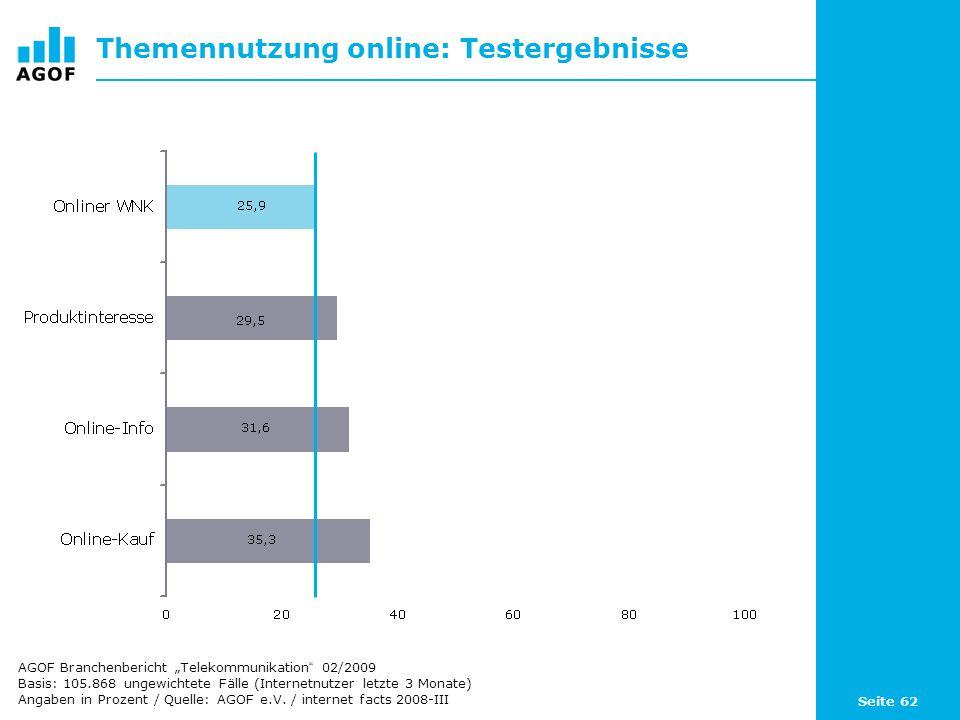 Seite 62 Themennutzung online: Testergebnisse Basis: 105.868 ungewichtete Fälle (Internetnutzer letzte 3 Monate) Angaben in Prozent / Quelle: AGOF e.V.