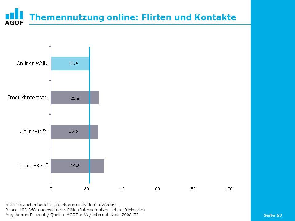 Seite 63 Themennutzung online: Flirten und Kontakte Basis: 105.868 ungewichtete Fälle (Internetnutzer letzte 3 Monate) Angaben in Prozent / Quelle: AGOF e.V.
