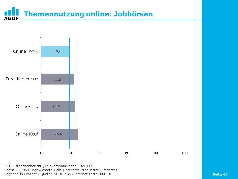 Seite 66 Themennutzung online: Jobbörsen Basis: 105.868 ungewichtete Fälle (Internetnutzer letzte 3 Monate) Angaben in Prozent / Quelle: AGOF e.V.