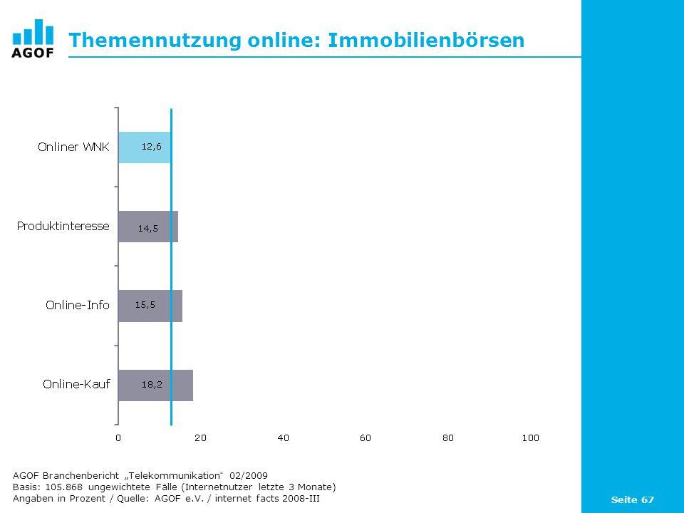 Seite 67 Themennutzung online: Immobilienbörsen Basis: 105.868 ungewichtete Fälle (Internetnutzer letzte 3 Monate) Angaben in Prozent / Quelle: AGOF e.V.