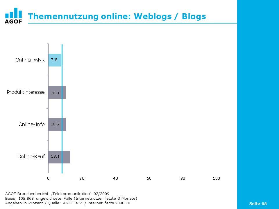 Seite 68 Themennutzung online: Weblogs / Blogs Basis: 105.868 ungewichtete Fälle (Internetnutzer letzte 3 Monate) Angaben in Prozent / Quelle: AGOF e.V.