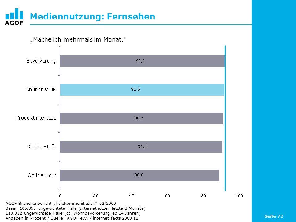 Seite 72 Mediennutzung: Fernsehen Basis: 105.868 ungewichtete Fälle (Internetnutzer letzte 3 Monate) 118.312 ungewichtete Fälle (dt.