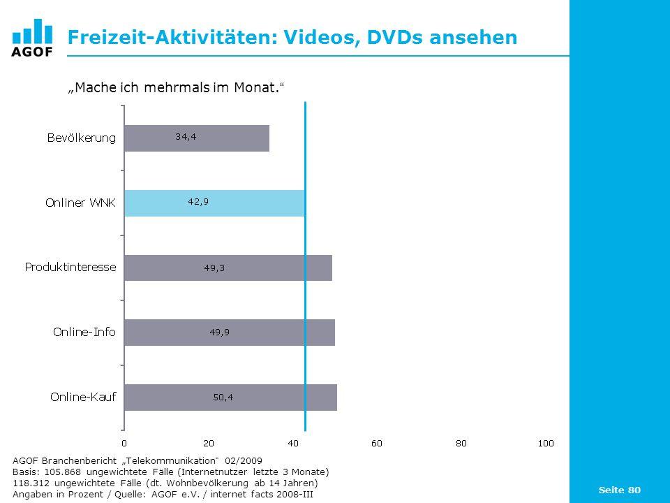 Seite 80 Freizeit-Aktivitäten: Videos, DVDs ansehen Basis: 105.868 ungewichtete Fälle (Internetnutzer letzte 3 Monate) 118.312 ungewichtete Fälle (dt.