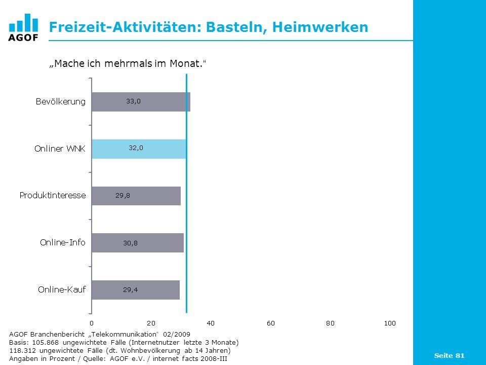 Seite 81 Freizeit-Aktivitäten: Basteln, Heimwerken Basis: 105.868 ungewichtete Fälle (Internetnutzer letzte 3 Monate) 118.312 ungewichtete Fälle (dt.