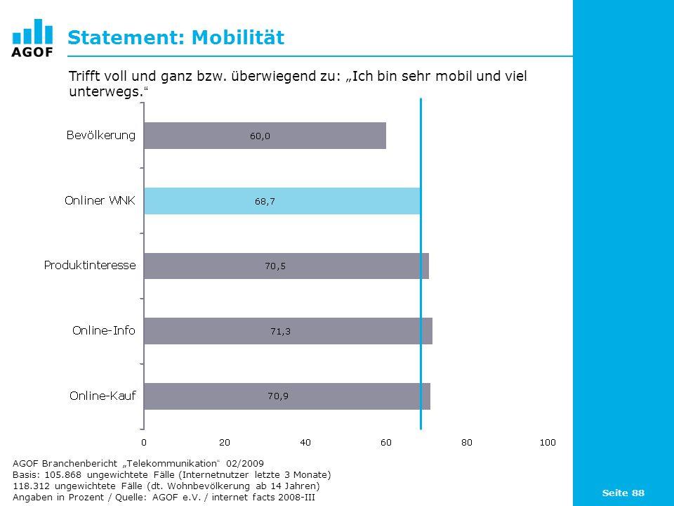 Seite 88 Statement: Mobilität Basis: 105.868 ungewichtete Fälle (Internetnutzer letzte 3 Monate) 118.312 ungewichtete Fälle (dt.