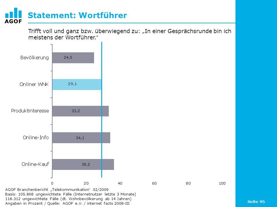 Seite 95 Statement: Wortführer Basis: 105.868 ungewichtete Fälle (Internetnutzer letzte 3 Monate) 118.312 ungewichtete Fälle (dt.