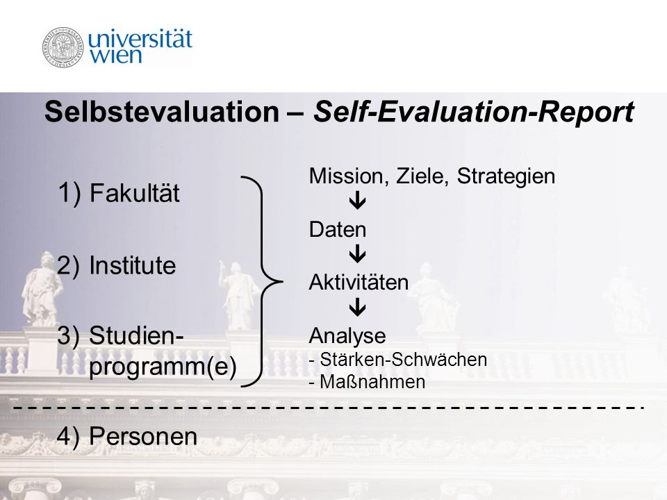 Selbstevaluation – Self-Evaluation-Report 1) Fakultät 2) Institute 3) Studien- programm(e) 4) Personen Mission, Ziele, Strategien  Daten  Aktivitäten  Analyse - Stärken-Schwächen - Maßnahmen