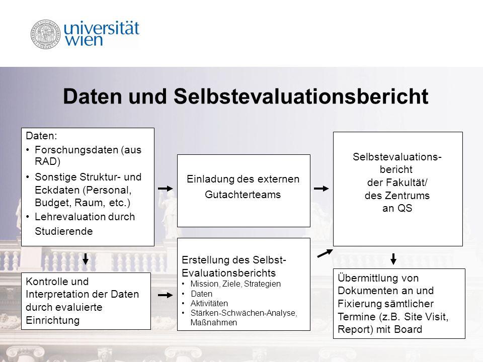 Selbstevaluation – Self-Evaluation-Report 1) Fakultät 2) Institute 3) Studien- programm(e) 4) Personen 1)SP 1 2)SP 2 3)SP 3 4)…