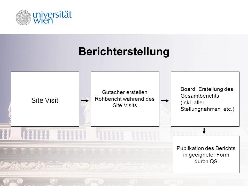 Berichterstellung Site Visit Gutacher erstellen Rohbericht während des Site Visits Board: Erstellung des Gesamtberichts (inkl.